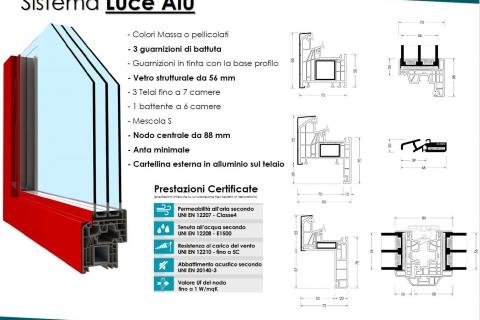 PVC 4