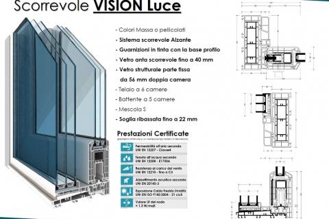 PVC 5